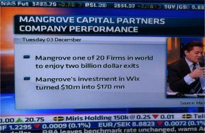 CNBC Company Performance